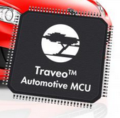 MCUs run dynamic 3D graphics in instrument clusters & HUDs